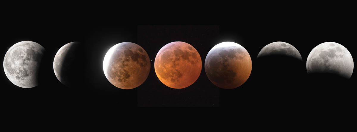 Super Blood Wolf Moon Lunar Eclipse, January 2019